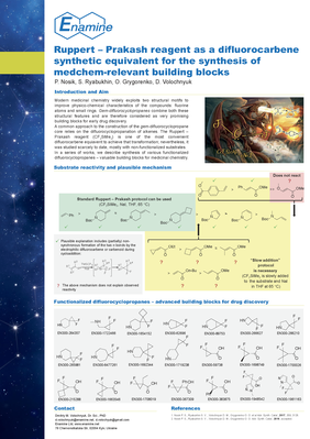 Ruppert – Prakash reagent as a difluorocarbene synthetic equivalent for the synthesis of medchem-relevant building blocks