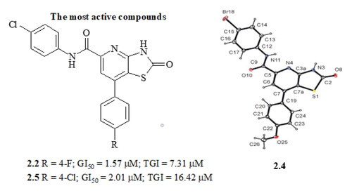 Synthesis and cytotoxicity of new 2-oxo-7-phenyl-2,3-dihydrothiazolo[4,5-b]pyridine-5-carboxylic acid amides