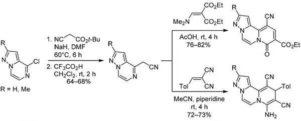 Synthesis of pyrazolo[1,5-a]pyrazin-4-ylacetonitriles and their annulation with pyridine ring