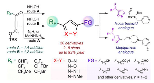 Regioselective Synthesis of Functionalized 3- or 5-Fluoroalkyl Isoxazoles and Pyrazoles from Fluoroalkyl Ynones and Binucleophiles