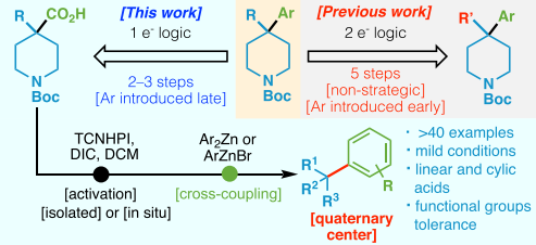 Quaternary Centers by Nickel-Catalyzed Cross-Coupling of Tertiary Carboxylic Acids
