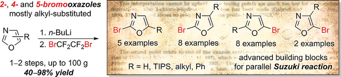 Widely Exploited, Yet Unreported: Regiocontrolled Synthesis and the Suzuki-Miyaura Reactions of Bromooxazole Building Blocks