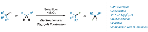 Electrochemical C(sp3)-H Fluorination