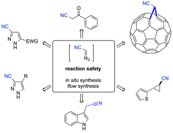 Diazoacetonitrile (N<sub>2</sub>CHCN): A Long Forgotten but Valuable Reagent for Organic Synthesis