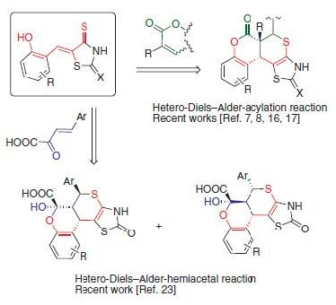Tandem hetero-Diels–Alder-hemiacetal reaction in the synthesis of new chromeno[4′,3′:4,5]thiopyrano[2,3-d]thiazoles