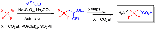 "Radical Reactions of Alkyl 2-Bromo-2,2-difluoroacetates with Vinyl Ethers: ""Omitted"" Examples and Application for the Synthesis of 3,3-Difluoro-GABA"