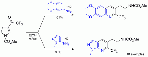 Synthesis of Functionalized 2-Trifluoromethylquinolines and their Heteroaromatic Analogues