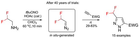 In Situ Generation of Difluoromethyl Diazomethane for [3+2] Cycloadditions with Alkynes