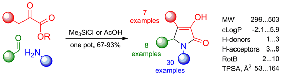 Approach to the Library of 3-Hydroxy-1,5-dihydro-2H-pyrrol-2-ones through a Three-Component Condensation