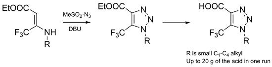 A Convenient Route to 1-Alkyl-5-trifluoromethyl-1,2,3-triazole-4-carboxylic Acids Employing a Diazo Transfer Reaction