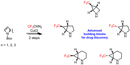 Synthesis of Trifluoromethyl-Substituted 3-Azabicyclo[n.1.0]alkanes: Advanced Building Blocks for Drug Discovery