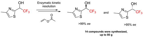 Enzyme-Catalyzed Kinetic Resolution of 2,2,2-Trifluoro-1-(heteroaryl)ethanols: Experimental and Docking Studies