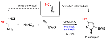 New Life for Diazoacetonitrile (N2CHCN): in situ Generation and Practical Synthesis of CN-Pyrazoles