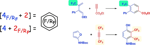 Diels-Alder Reaction in the Synthesis of Fluorinated (Hetero)Aromatic Compounds