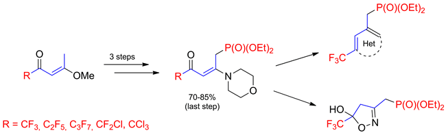 Synthesis of new polyhalogenoalkyl-containing phosphonates with an enaminone core and their use in the preparation of fluorinated heterocycles