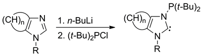 Direct synthesis of N-phosphanyl-heterocyclic carbenes