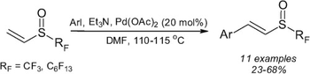 Arylation of perfluoroalkyl vinyl sulfoxides via the Heck reaction