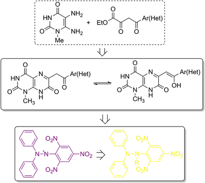 Synthesis, Tautomerism, and Antiradical Activity of Novel Pteridinetrione Derivatives