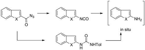 Facile Synthesis of Fluorinated Benzofuro- and Benzothieno[2,3-b]pyridines, α-Carbolines and Nucleosides Containing the α-Carboline Framework