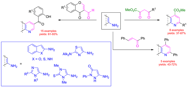 3-Formylchromones, Acylpyruvates, and Chalcone as Valuable Substrates for the Syntheses of Fused Pyridines