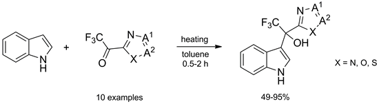 Noncatalytic Electrophilic Alkylation of 1H-Indole with 2-Trifluoroacetyl-1,3-heterazoles