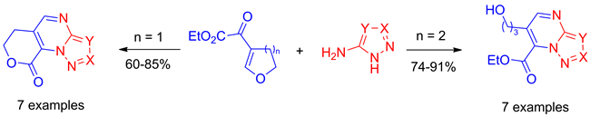 Regioselective Reactions of Ethyl (4,5-Dihydrofuran-3-yl)-2-oxoacetate and Ethyl 2-(3,4-Dihydro-2H-pyran-6-yl)-2-oxoacetate with 1-Unsubstituted Aminoazoles