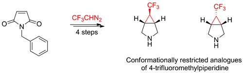 Synthesis of Isomeric 6-Trifluoromethyl-3-azabicyclo[3.1.0]hexanes: Conformationally Restricted Analogues of 4-Trifluoromethylpiperidine