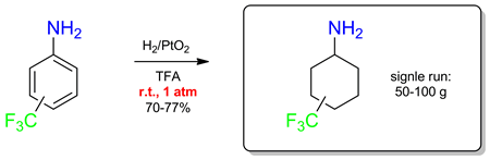An Improved Synthesis of 2-, 3-, and 4-(Trifluoromethyl)cyclohexylamines