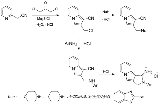 A New Synthetic Approach to Pyrrolo[3,4-a]indolizines