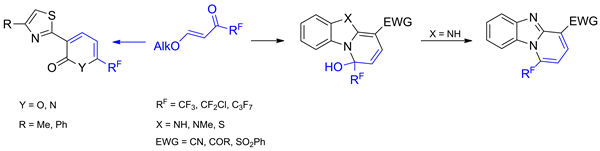 Synthesis of New Polyfluoroalkyl-Containing Pyrones, Pyridones and Pyrido[1,2-a]benzazoles from Fluorinated β-Alkoxyenones