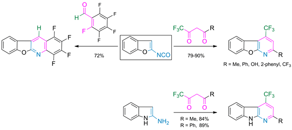 A Practical Synthetic Route to Benzofuro[2,3-b]pyridine and Trifluoromethyl-α-carbolines