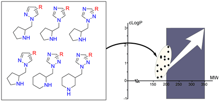 Synthesis of 1-(pyrrolidin-2-ylmethyl)-1H-azoles and their piperidine-derived homologues